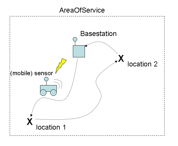 sps_sensor.png