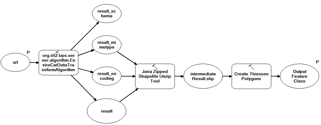 WPSAndGeoprocessingToolComplete.png
