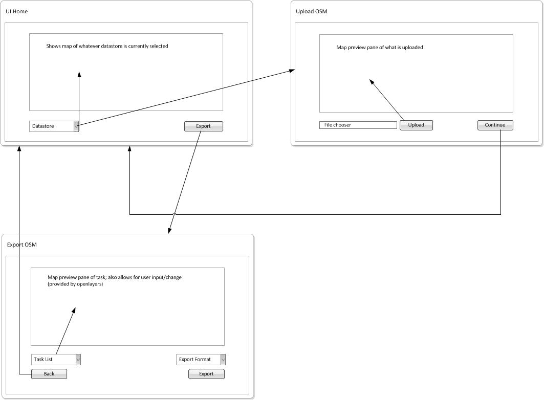 GSoC2012ProjectsOnDemandTransformationOfOSMData < Projects < Wiki