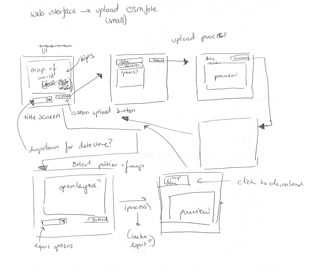 osmui_mockup_rough_small.png