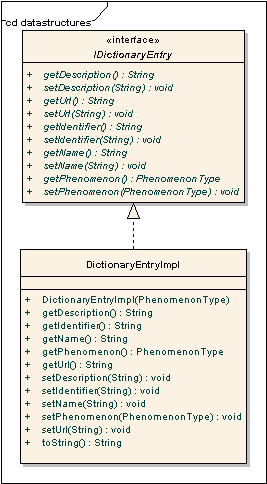 datastructures.PNG