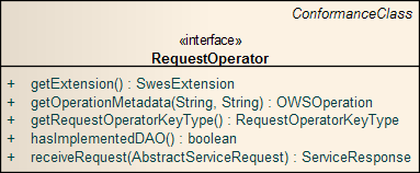 RequestOperator.png